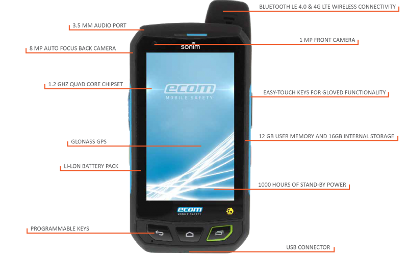 the intrinsically safe phone from Ecom has many attractive features