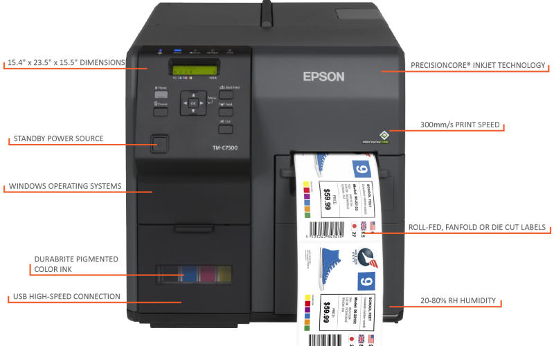 See the C7500 diagram for this printer's features